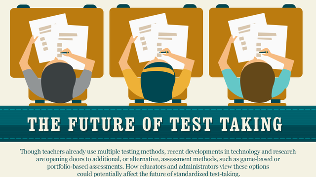 Infographic on Creative Alternatives to test taking